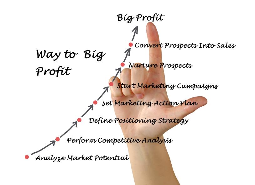 inbound_marketing_year_two
