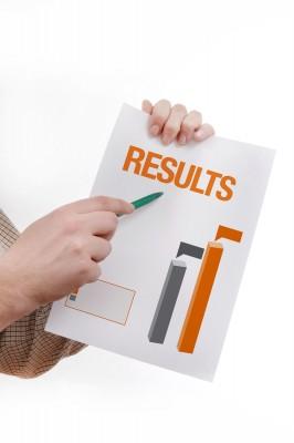 retention checklist