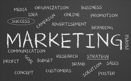 Outbound_Marketing_Inbound_Marketing_Genius