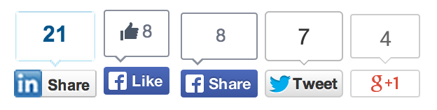 Are_people_sharing_your_posts