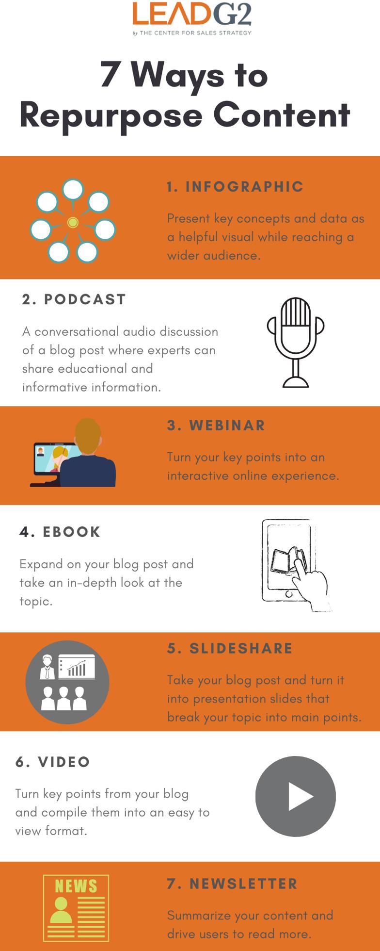 Repurpose Content Infographic
