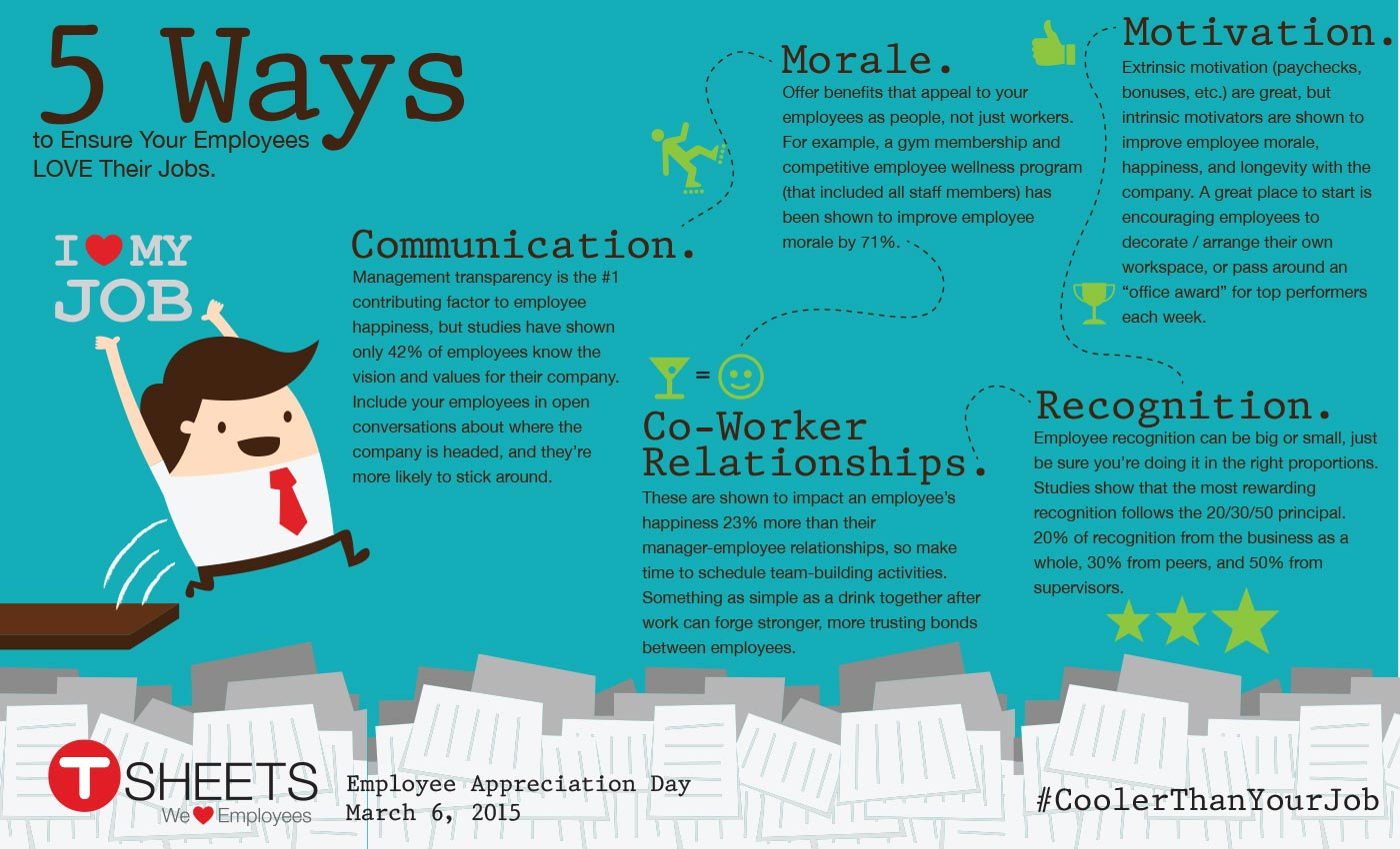 employee-appreciation-day-infographic