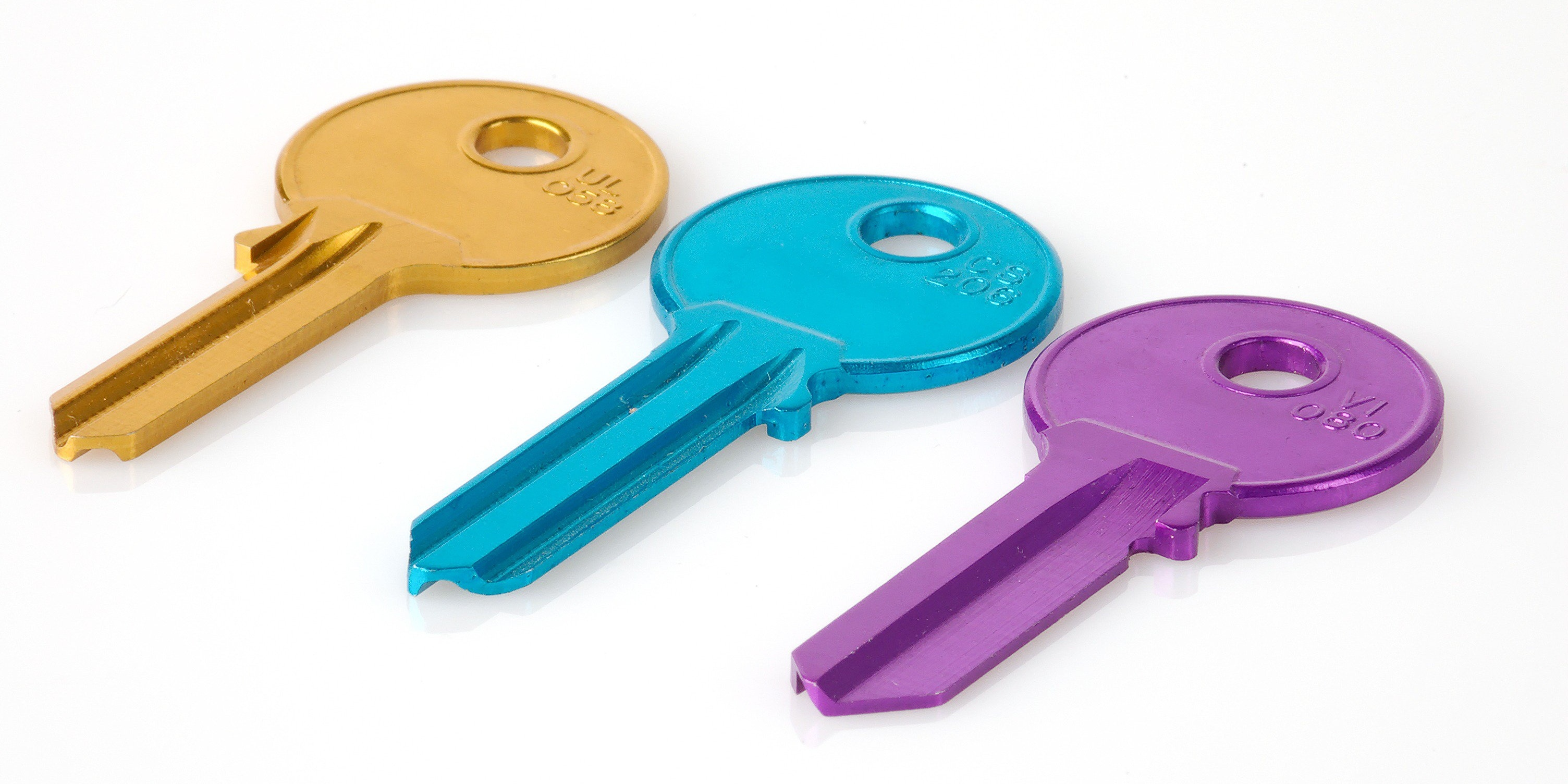 key to sales performance