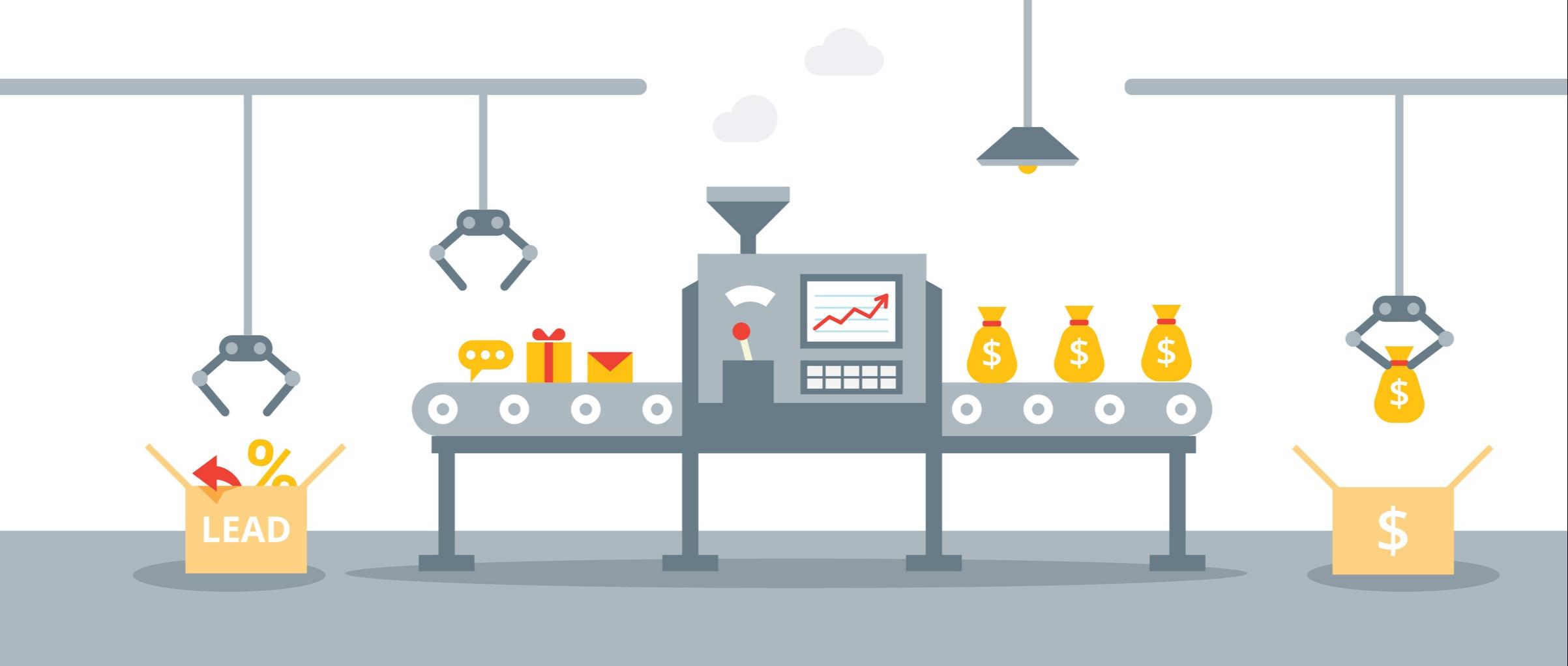 marketing-automation-lead-generation