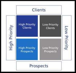 segmenting-prospects