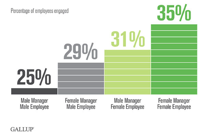 increase_employee_engagement